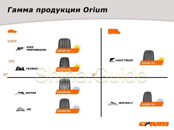 Ассортиментный ряд шин Orium