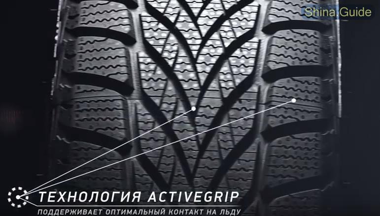 Технология Active Grip