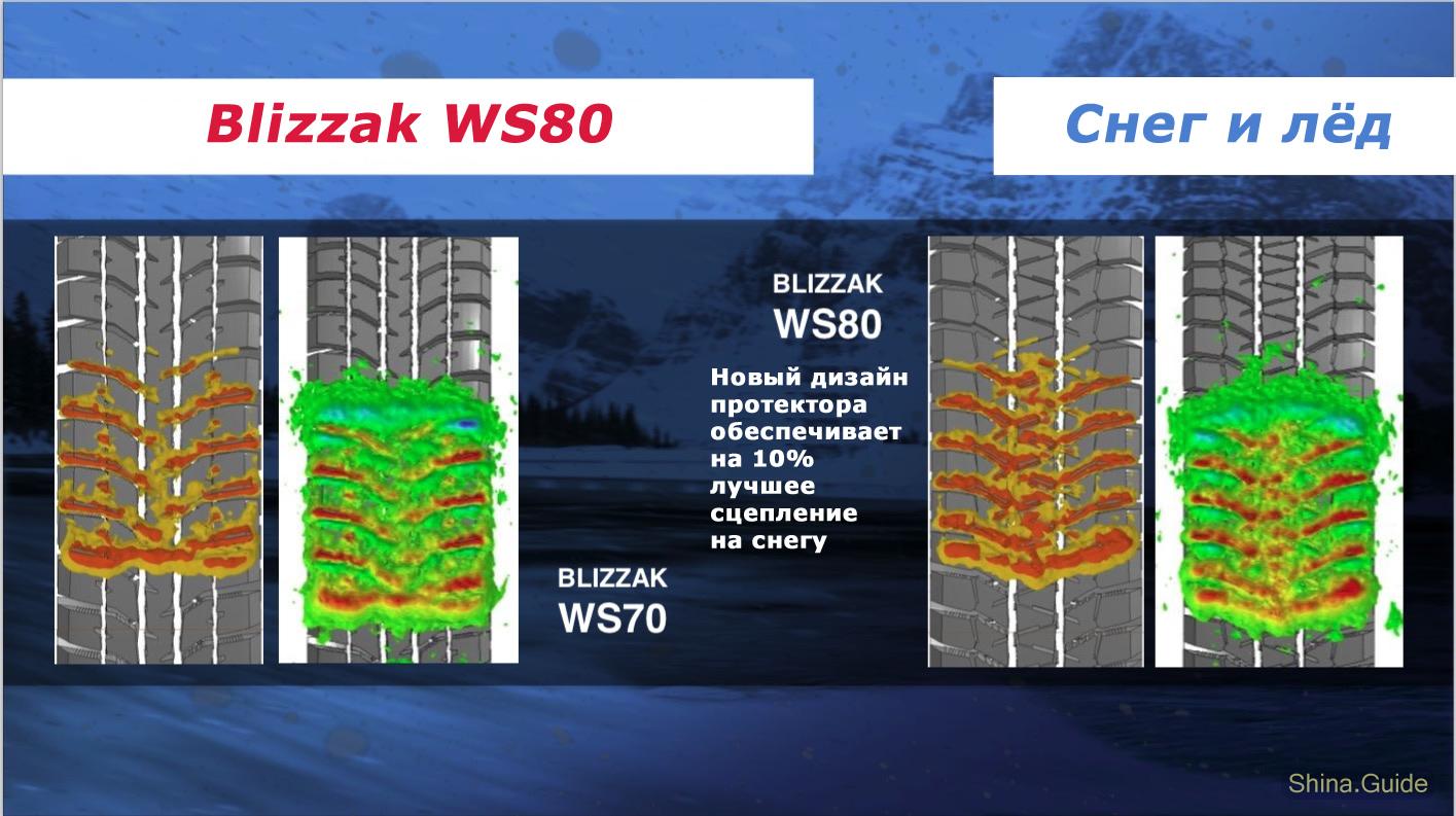 Пятно контакта Blizzak WS80