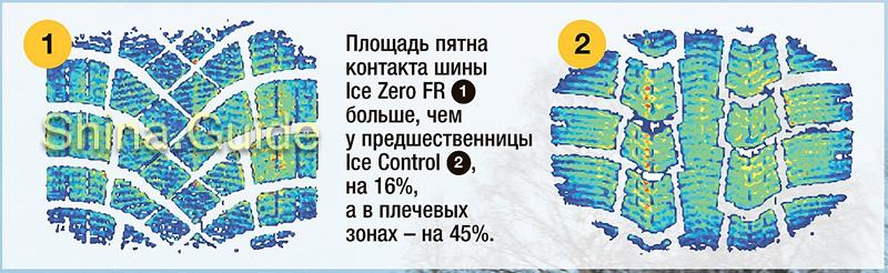 Пятно контакта ice zero fr и её предшественницы