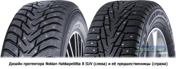 Дизайн протектора Hakkapeliitta 8 SUV и её предшественницы