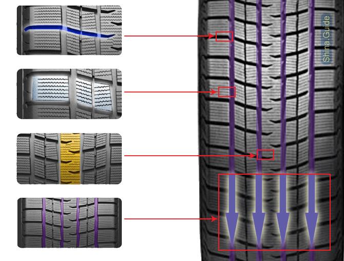 Особенности дизайна протектора Kumho WS61