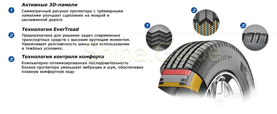 Ключевые особенности дизайна протектора Defender LTX M/S