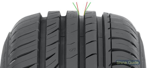 Оптимизированный дизайн канавок SX2