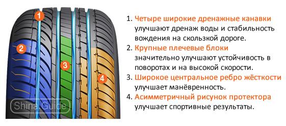 Особенности дизайна протектора HU901