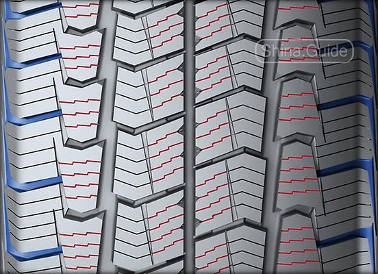 Элементы рисунка протектора, отвечающие за высокую производительность модели на мокрой дороге
