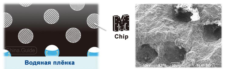 Впитывающие пузырьки M-Chip