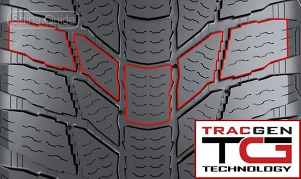 Технология Tracgen и блоки протектора