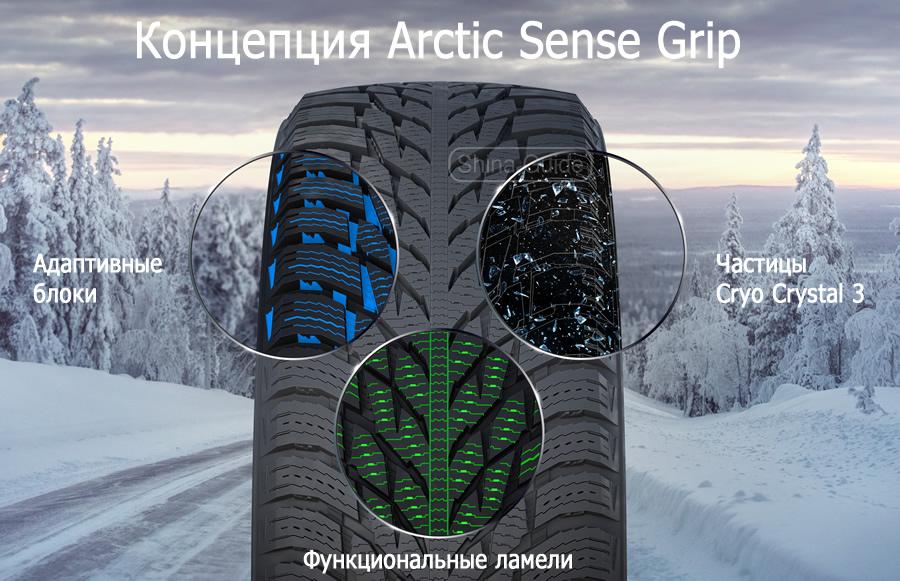 Концепция Арктик Сенс Грип